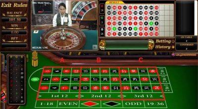 Permainan Casino SBOBET Roulette Online